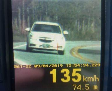 Excesso de velocidade é a principal infração cometida no trânsito em SC