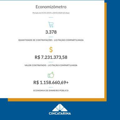 Economizômetro começa o ano com novas métricas