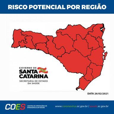 Coronavírus em SC: Matriz de Risco aponta todas as regiões em estado gravíssimo